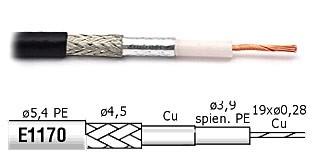 Belden H-155 koax kábel